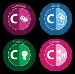 four competencies